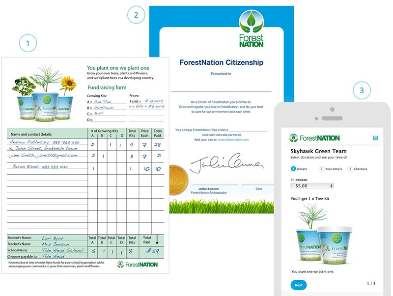 School Fundraising Forms