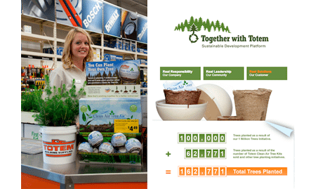 Retail Promotion CSR ForestNation